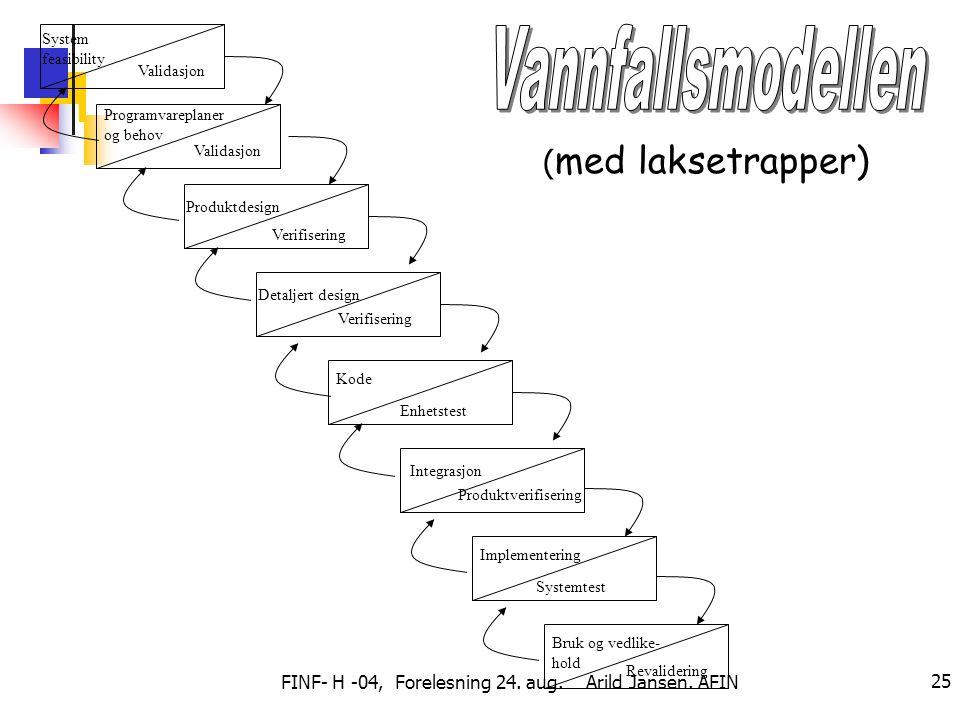 FINF- H -04, Forelesning 24. aug. Arild Jansen. AFIN 25 System feasibility Validasjon Programvareplaner og behov Validasjon Produktdesign Verifisering
