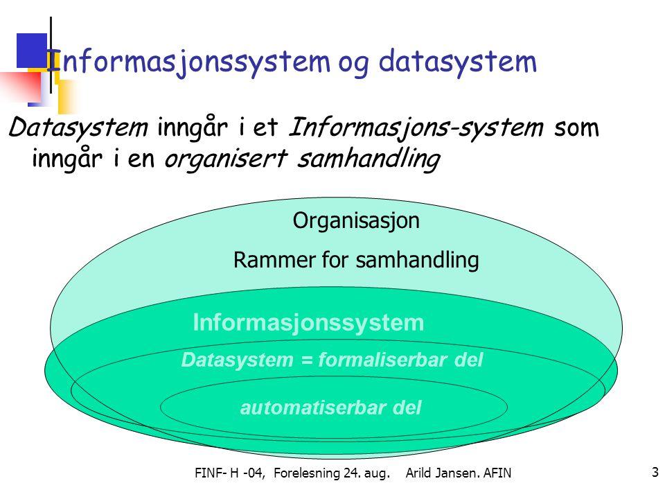 FINF- H -04, Forelesning 24. aug. Arild Jansen. AFIN 3 Informasjonssystem og datasystem Datasystem inngår i et Informasjons-system som inngår i en org