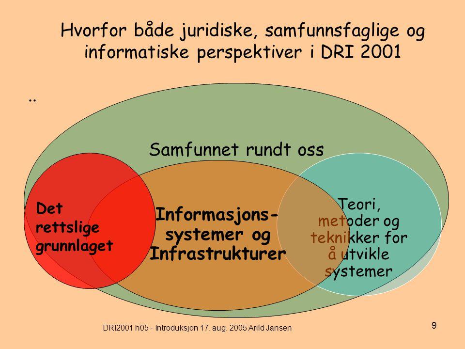 DRI2001 h05 - Introduksjon 17.aug. 2005 Arild Jansen 10 Tilbud om forkurs i IKT Mandag 22.
