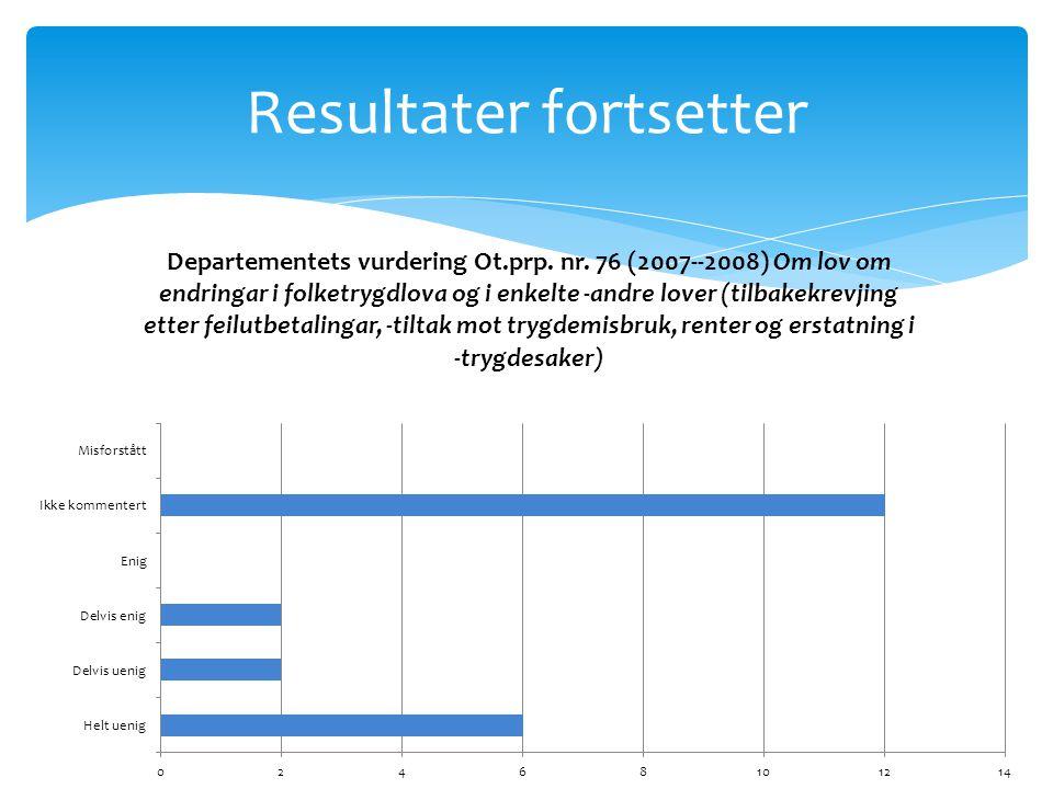 Departementets vurdering av det totale antall høringssvar