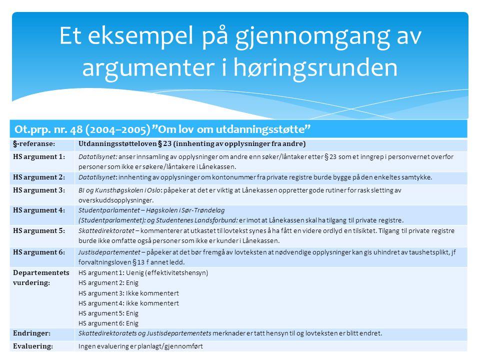 Resultater for gjennomgangen av høringsargumenter