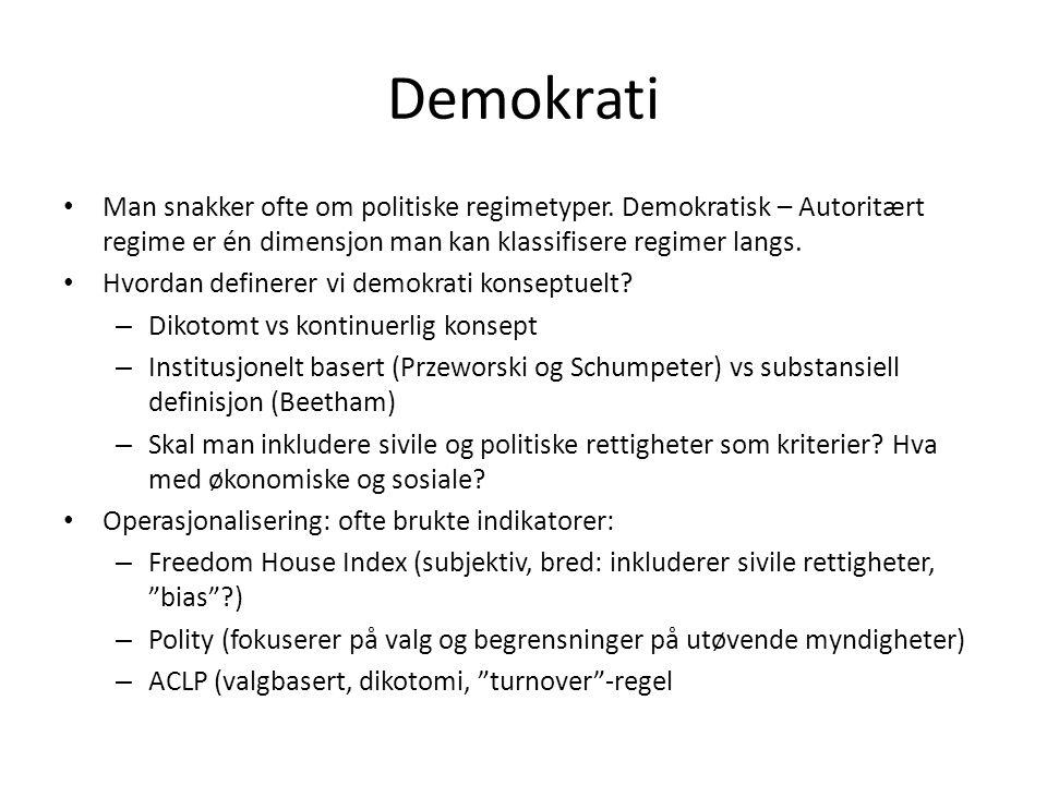 Demokrati Man snakker ofte om politiske regimetyper. Demokratisk – Autoritært regime er én dimensjon man kan klassifisere regimer langs. Hvordan defin