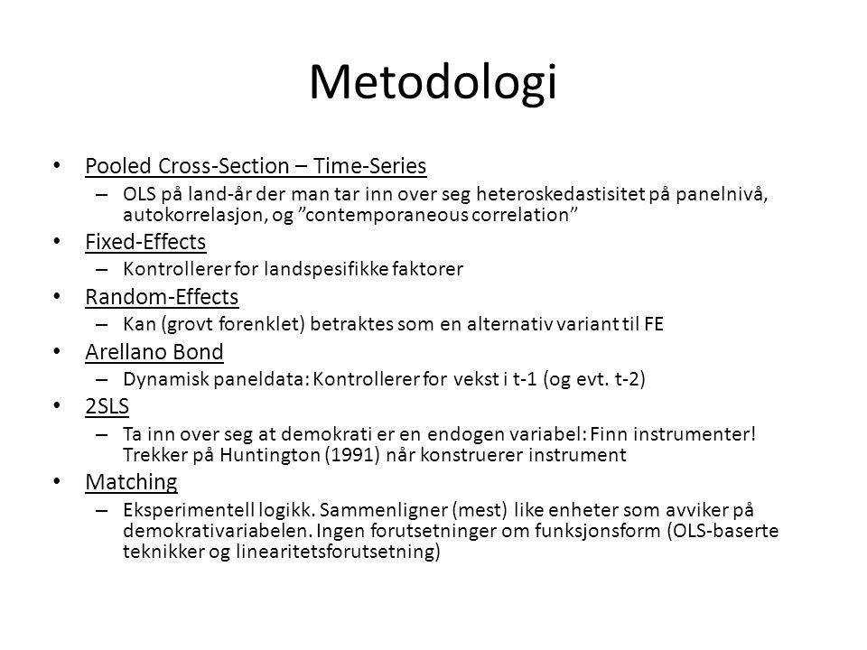 """Metodologi Pooled Cross-Section – Time-Series – OLS på land-år der man tar inn over seg heteroskedastisitet på panelnivå, autokorrelasjon, og """"contemp"""