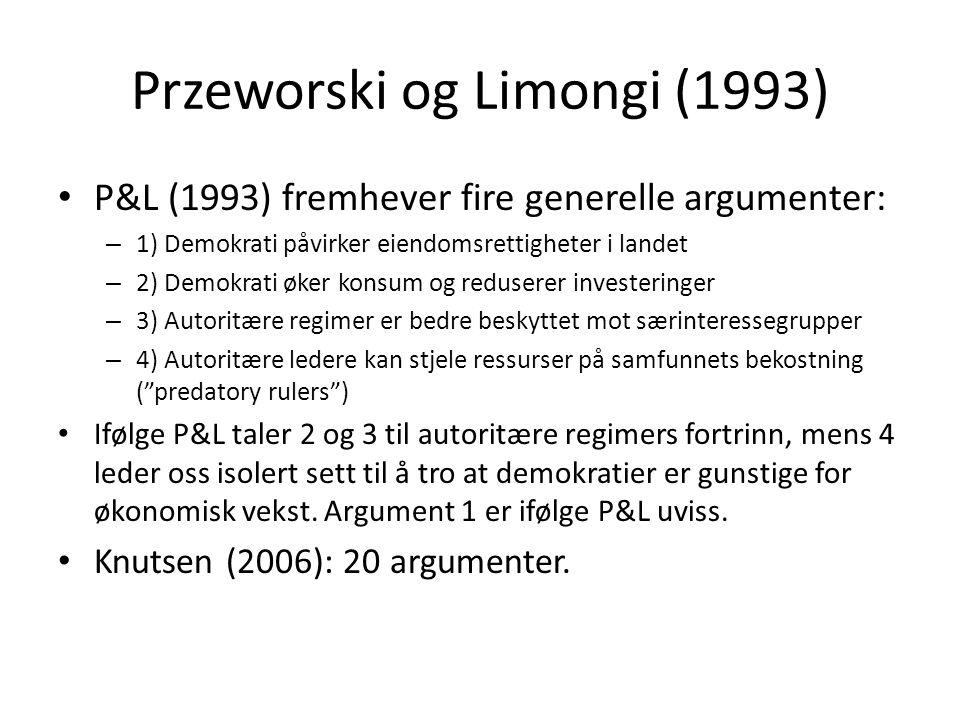Przeworski og Limongi (1993) P&L (1993) fremhever fire generelle argumenter: – 1) Demokrati påvirker eiendomsrettigheter i landet – 2) Demokrati øker