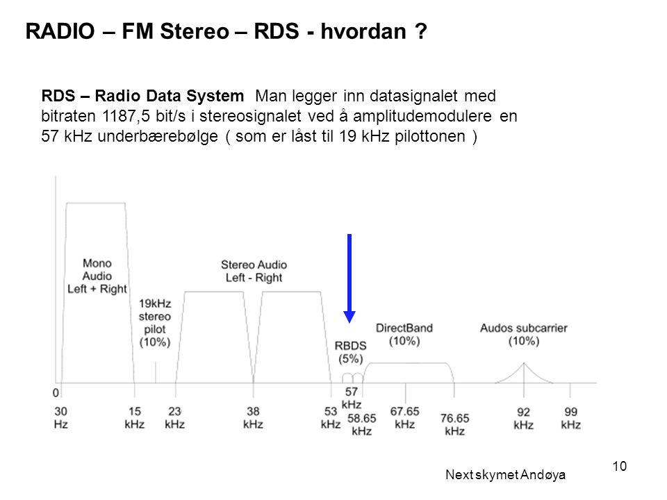 10 RDS – Radio Data System Man legger inn datasignalet med bitraten 1187,5 bit/s i stereosignalet ved å amplitudemodulere en 57 kHz underbærebølge ( s