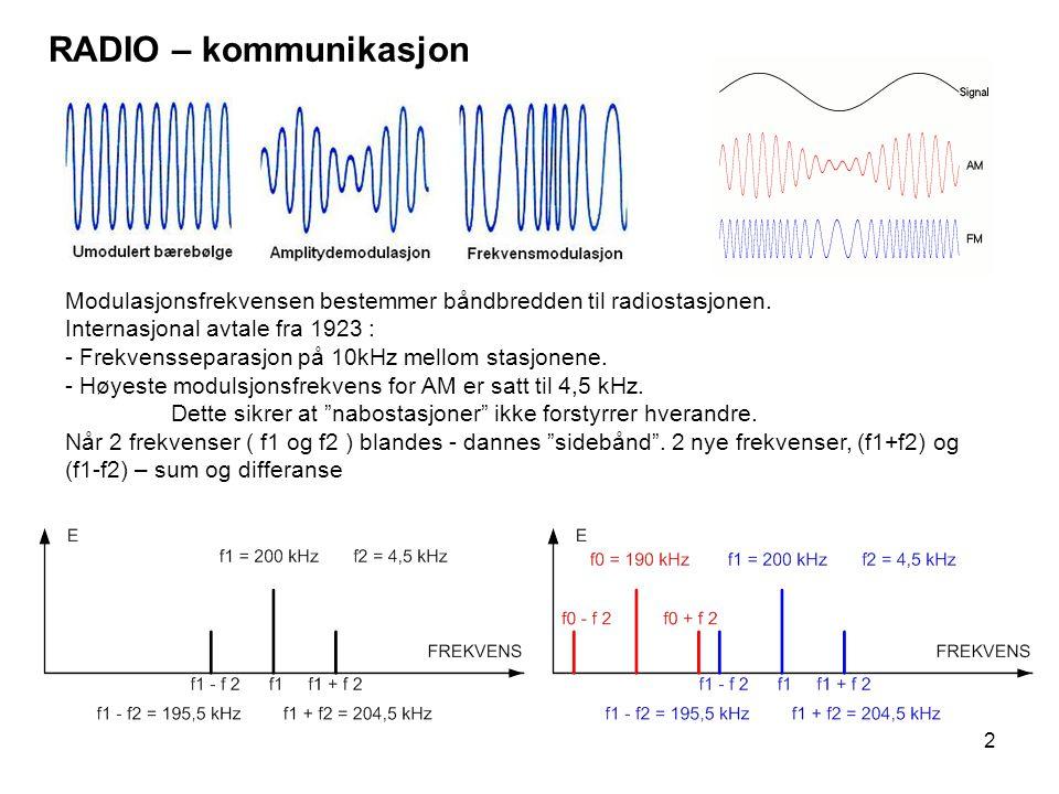 2 RADIO – kommunikasjon Modulasjonsfrekvensen bestemmer båndbredden til radiostasjonen. Internasjonal avtale fra 1923 : - Frekvensseparasjon på 10kHz