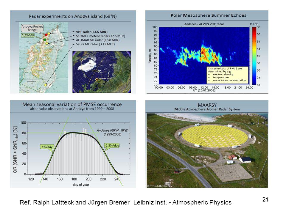 21 Ref. Ralph Lattteck and Jürgen Bremer Leibniz inst. - Atmospheric Physics