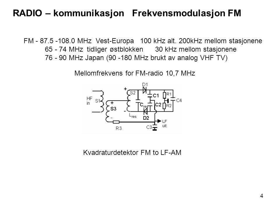 4 RADIO – kommunikasjon Frekvensmodulasjon FM FM - 87.5 -108.0 MHz Vest-Europa 100 kHz alt. 200kHz mellom stasjonene 65 - 74 MHz tidliger østblokken 3