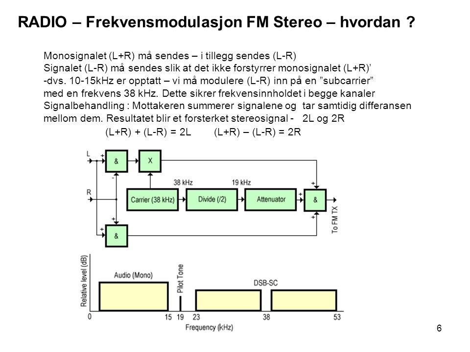 6 Monosignalet (L+R) må sendes – i tillegg sendes (L-R) Signalet (L-R) må sendes slik at det ikke forstyrrer monosignalet (L+R)' -dvs. 10-15kHz er opp