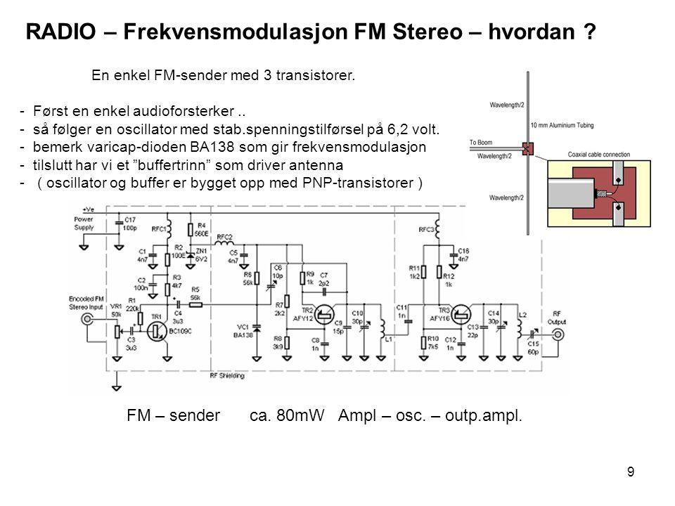 9 FM – sender ca. 80mW Ampl – osc. – outp.ampl. En enkel FM-sender med 3 transistorer. - Først en enkel audioforsterker.. - så følger en oscillator me