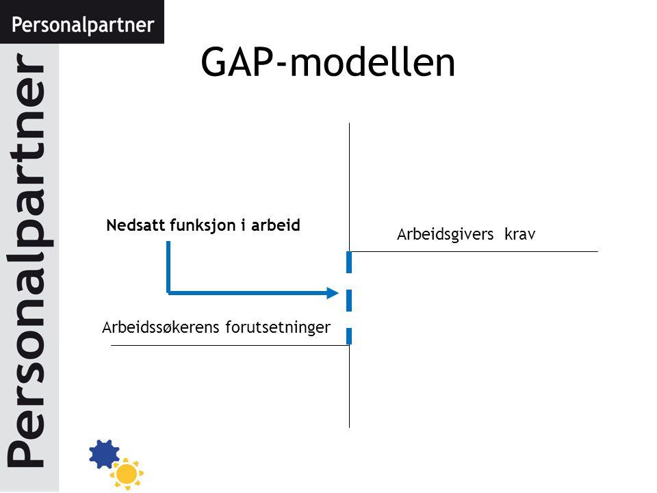 GAP-modellen Arbeidsgivers krav Arbeidssøkerens forutsetninger Nedsatt funksjon i arbeid