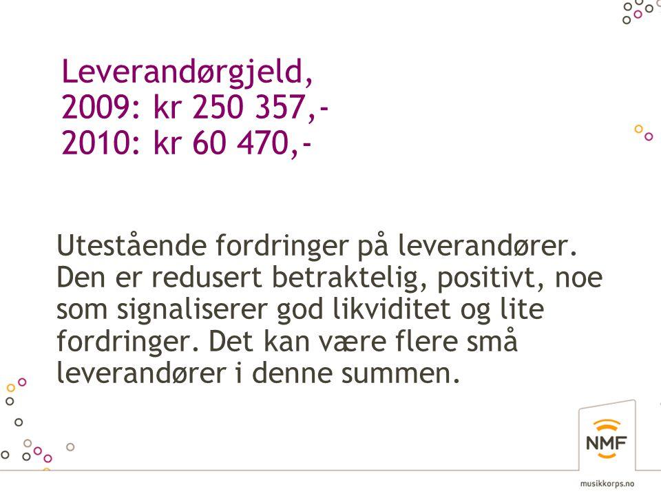 Leverandørgjeld, 2009: kr 250 357,- 2010: kr 60 470,- Utestående fordringer på leverandører.