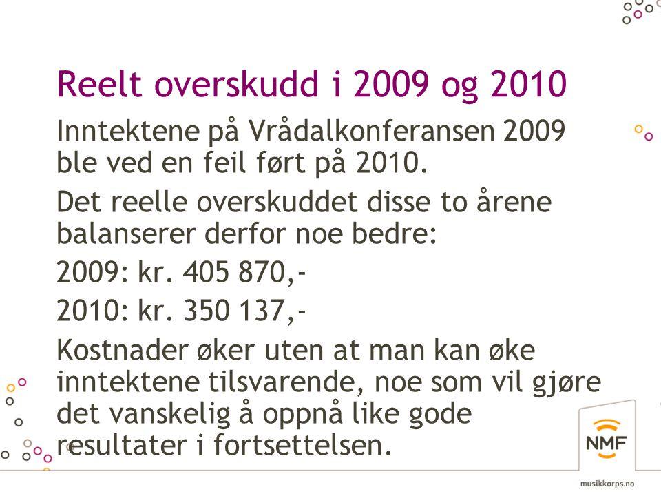 Reelt overskudd i 2009 og 2010 Inntektene på Vrådalkonferansen 2009 ble ved en feil ført på 2010. Det reelle overskuddet disse to årene balanserer der