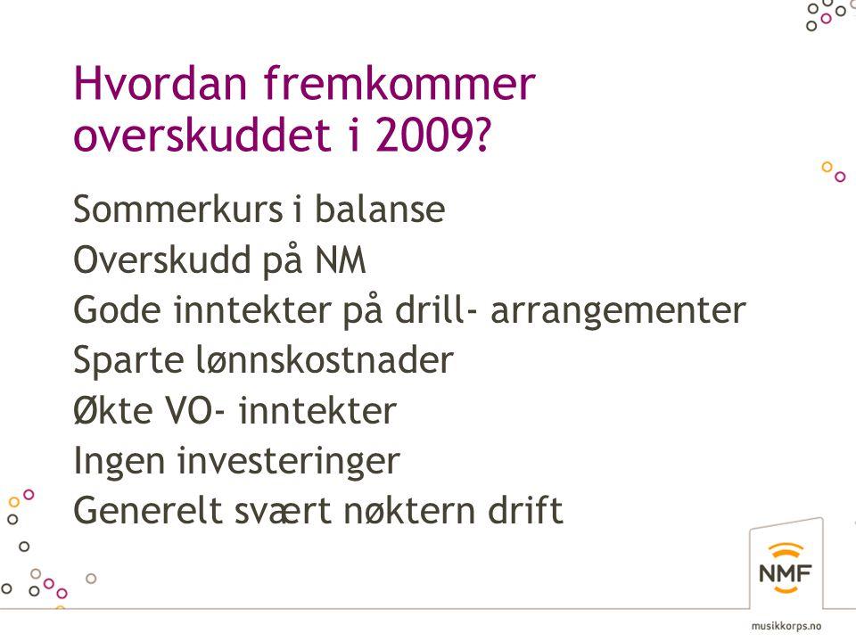Hvordan fremkommer overskuddet i 2009? Sommerkurs i balanse Overskudd på NM Gode inntekter på drill- arrangementer Sparte lønnskostnader Økte VO- innt