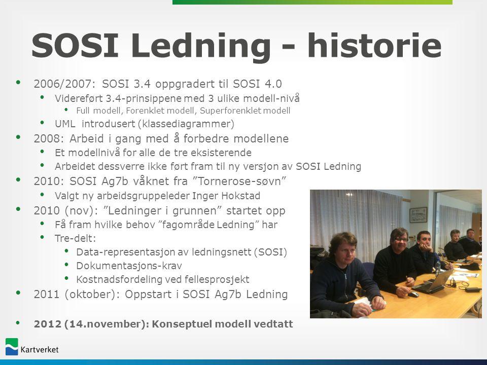 SOSI Ledning - historie 2006/2007: SOSI 3.4 oppgradert til SOSI 4.0 Videreført 3.4-prinsippene med 3 ulike modell-nivå Full modell, Forenklet modell,
