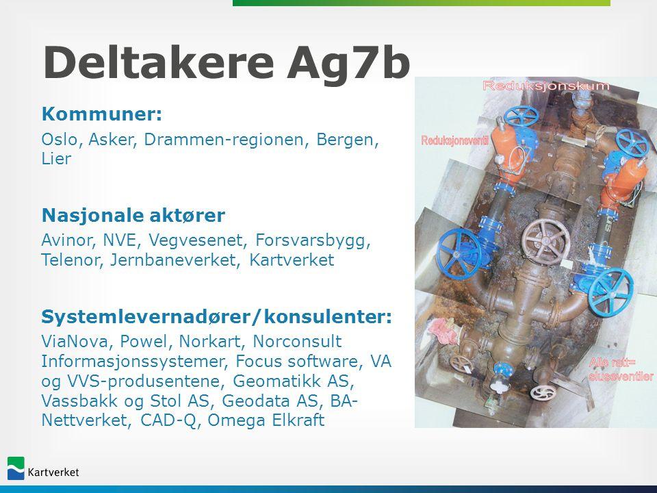 Deltakere Ag7b Kommuner: Oslo, Asker, Drammen-regionen, Bergen, Lier Nasjonale aktører Avinor, NVE, Vegvesenet, Forsvarsbygg, Telenor, Jernbaneverket,
