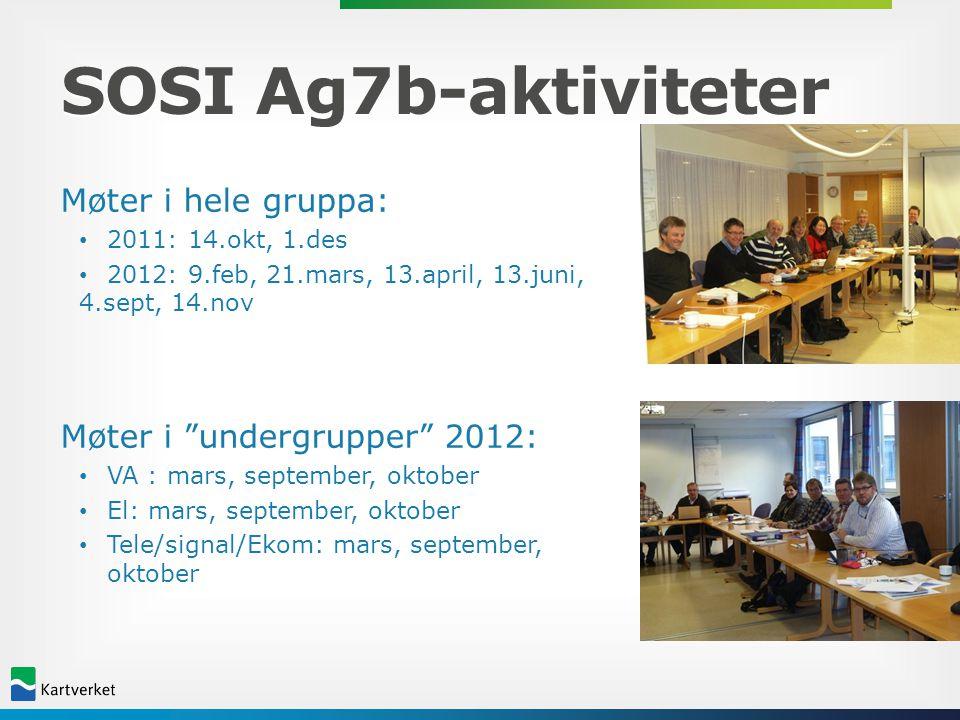 SOSI Ag7b-aktiviteter Møter i hele gruppa: 2011: 14.okt, 1.des 2011: 14.okt, 1.des 2012: 9.feb, 21.mars, 13.april, 13.juni, 4.sept, 14.nov 2012: 9.feb