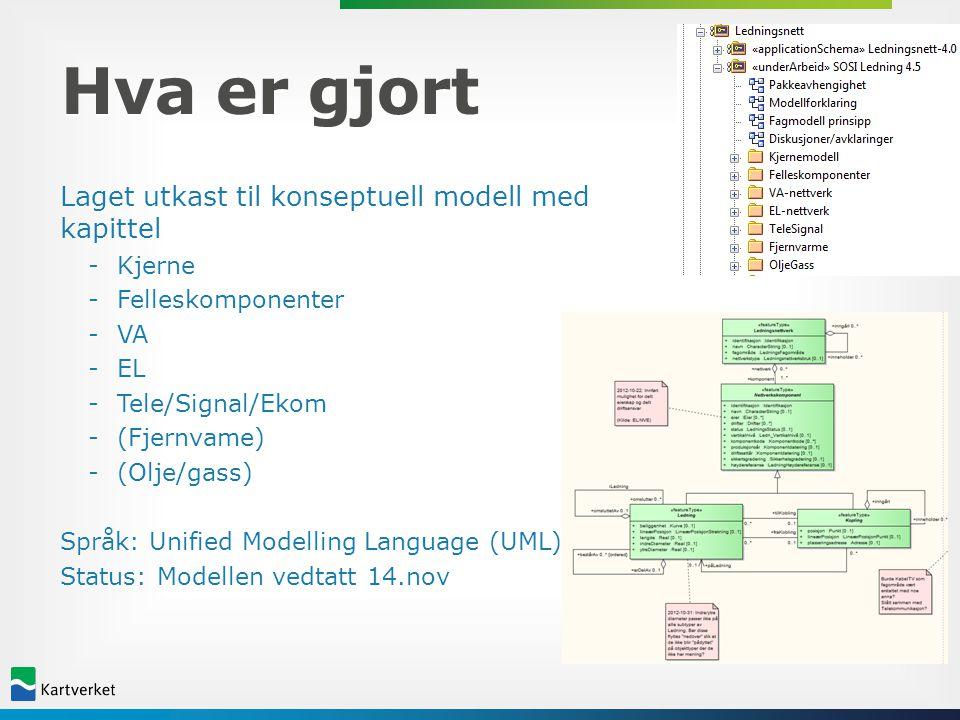 Hva er gjort Laget utkast til konseptuell modell med kapittel -Kjerne -Felleskomponenter -VA -EL -Tele/Signal/Ekom -(Fjernvame) -(Olje/gass) Språk: Un