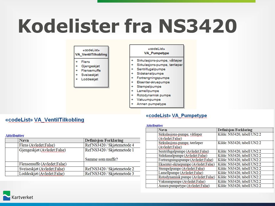 Kodelister fra NS3420