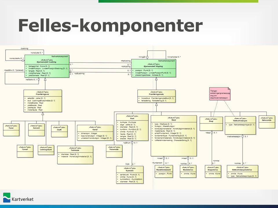 Felles-komponenterFelles-komponenter