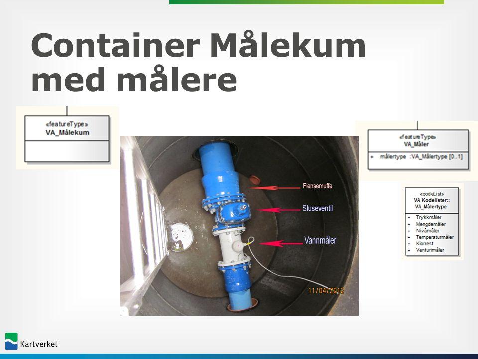 Container Målekum med målere