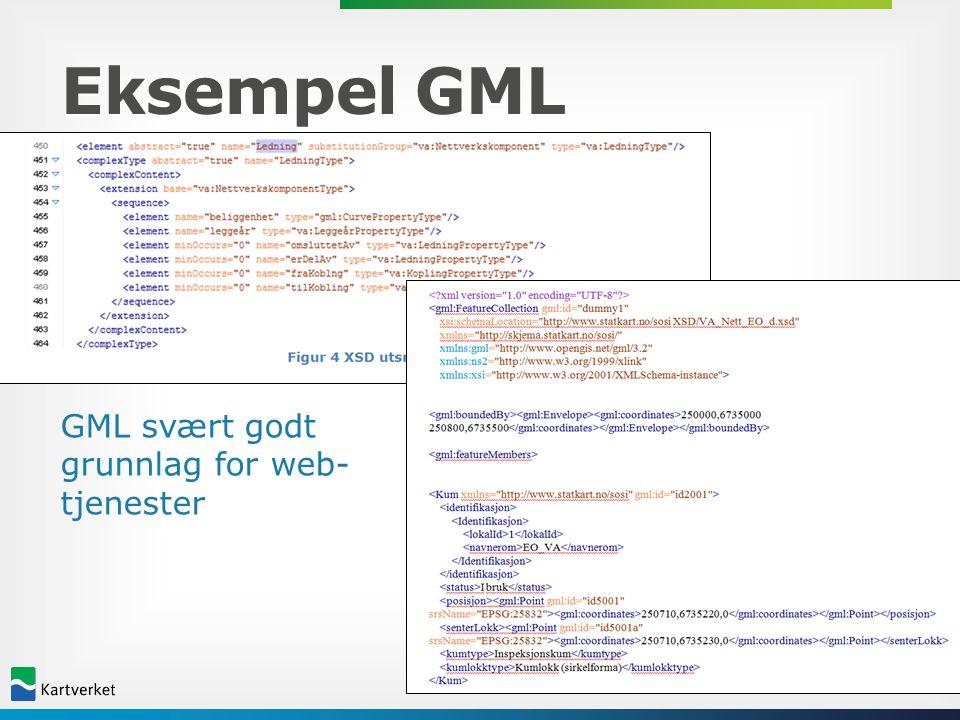 Eksempel GML GML svært godt grunnlag for web- tjenester