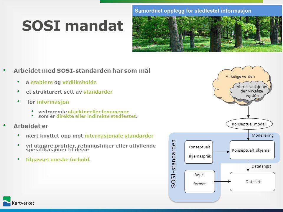 SOSI-standardenSOSI-standarden SOSI Del 1 Generelle prinsipper Geometri Modellering Objektkataloger Utvekslingsformat SOSI Del 2 Generell objektkatalog For eksempel: SOSI Ledning SOSI Plan SOSI Del 3 Produktspesifikasjoner For eksempel: FKB (Felles Kartdatabase) Reguleringsplaner Generell IT Generelle prinsipper Objektorientering Web Modellering XML ISO/TC211 Geografisk informasjon Geometrimodell Modellprinsipper Objektkataloger Produktspesifikasjoner GML WMS WFS SOSI Datasett (for eksempel VA-ledninger Lillehammer)