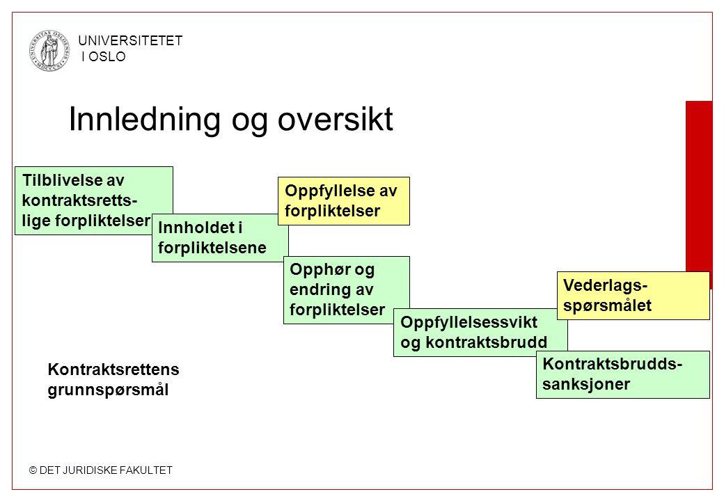 © DET JURIDISKE FAKULTET UNIVERSITETET I OSLO Innledning og oversikt Tilblivelse av kontraktsretts- lige forpliktelser Innholdet i forpliktelsene Opph