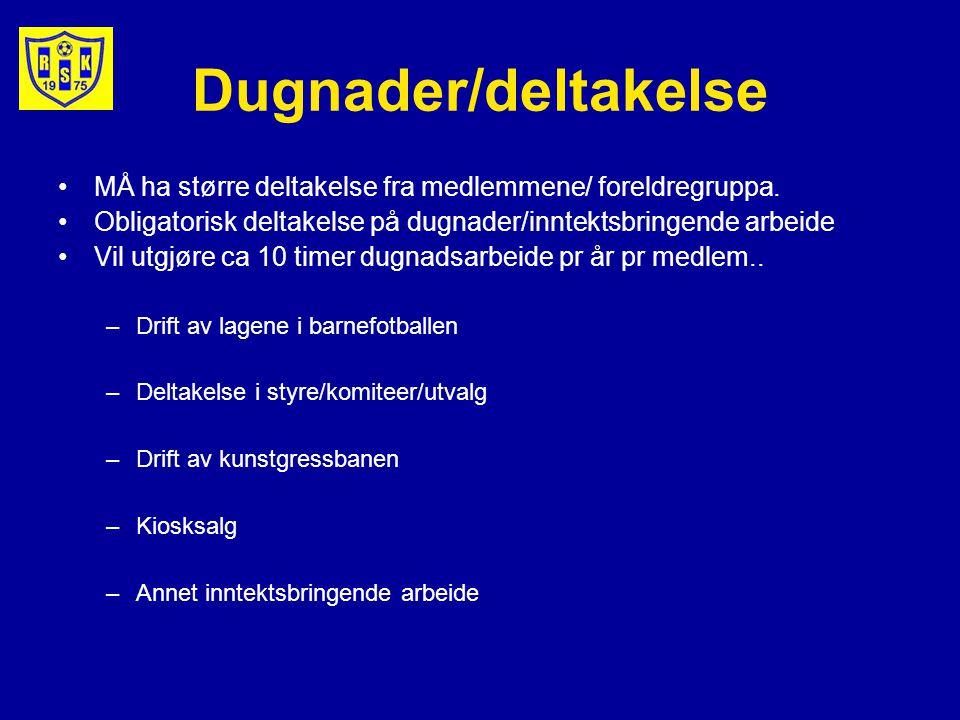 Dugnader/deltakelse MÅ ha større deltakelse fra medlemmene/ foreldregruppa.