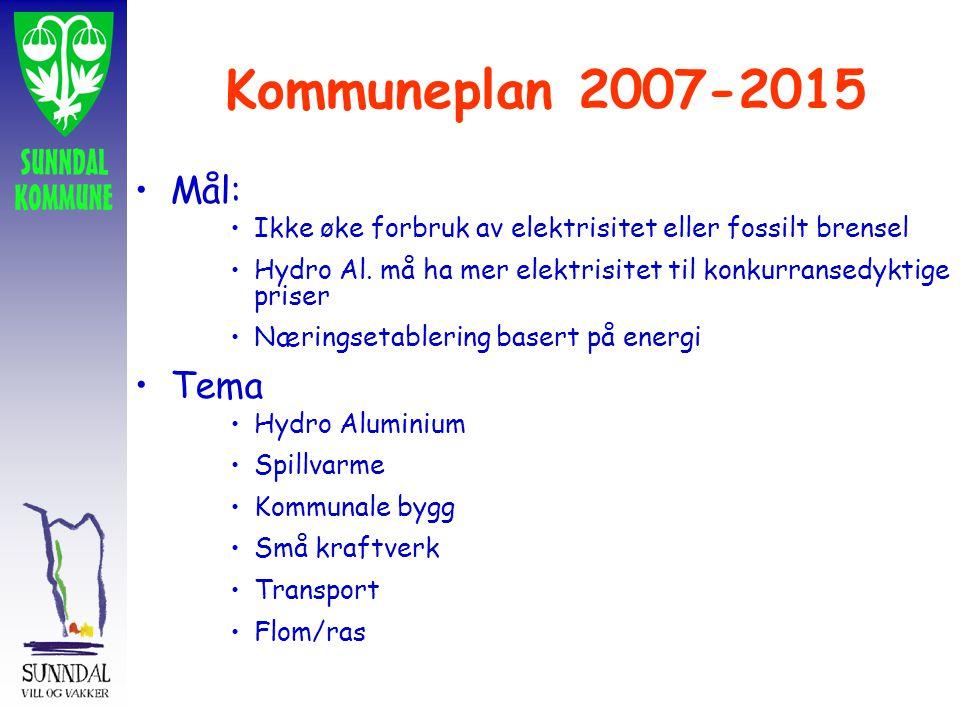 Kommuneplan 2007-2015 Mål: Ikke øke forbruk av elektrisitet eller fossilt brensel Hydro Al.