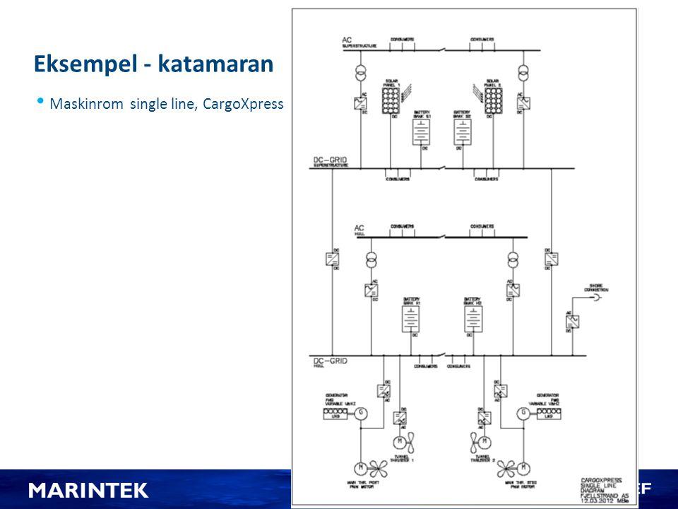 Eksempel - katamaran Maskinrom single line, CargoXpress
