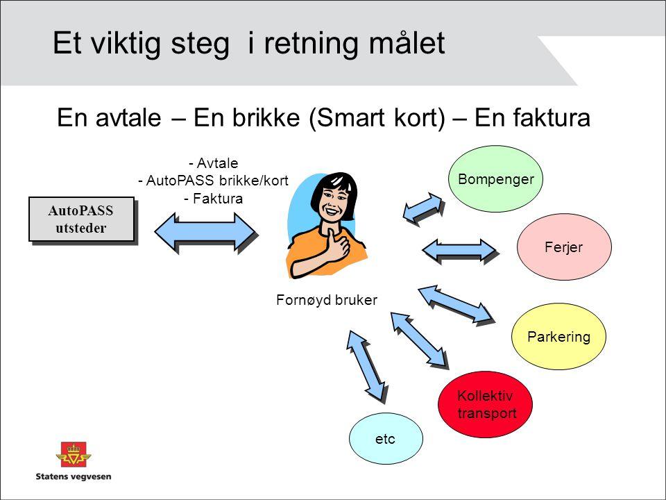 Et viktig steg i retning målet Kollektiv transport Ferjer Bompenger Fornøyd bruker En avtale – En brikke (Smart kort) – En faktura AutoPASS utsteder P