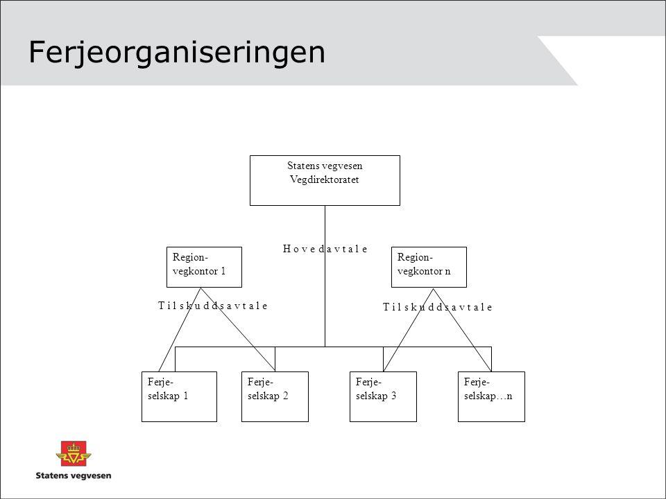 Ferjeorganiseringen T i l s k u d d s a v t a l e H o v e d a v t a l e Statens vegvesen Vegdirektoratet Ferje- selskap 1 Ferje- selskap 2 Ferje- sels