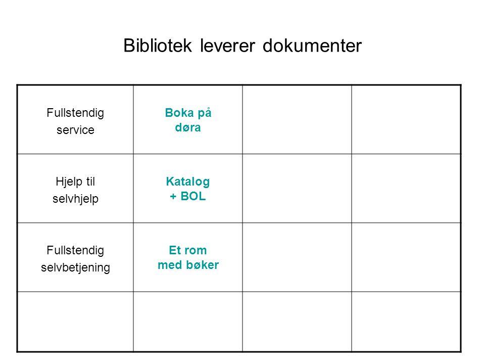 Bibliotek leverer digitale dokumenter Fullstendig service Lenken i eposten Hjelp til selvhjelp Lenkebod på nettet Fullstendig selvbetjening Søk selv på web