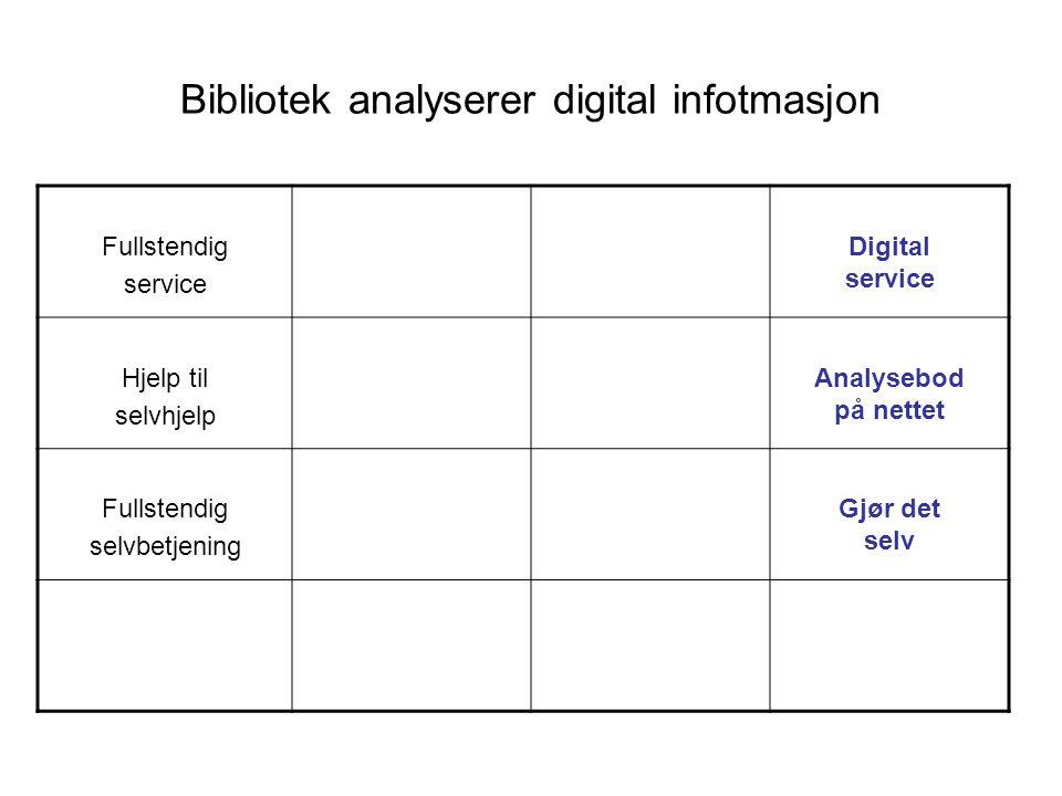 Bibliotek analyserer digital infotmasjon Fullstendig service Digital service Hjelp til selvhjelp Analysebod på nettet Fullstendig selvbetjening Gjør d