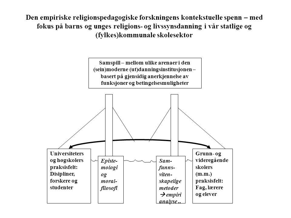 Den empiriske religionspedagogiske forskningens kontekstuelle spenn – med fokus på barns og unges religions- og livssynsdanning i vår statlige og (fyl