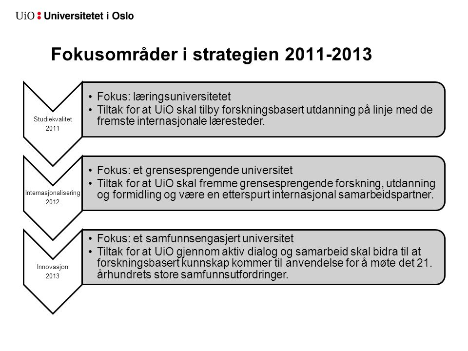Fokusområder i strategien 2011-2013 Studiekvalitet 2011 Fokus: læringsuniversitetet Tiltak for at UiO skal tilby forskningsbasert utdanning på linje m