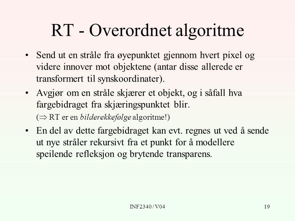 INF2340 / V0419 RT - Overordnet algoritme Send ut en stråle fra øyepunktet gjennom hvert pixel og videre innover mot objektene (antar disse allerede er transformert til synskoordinater).
