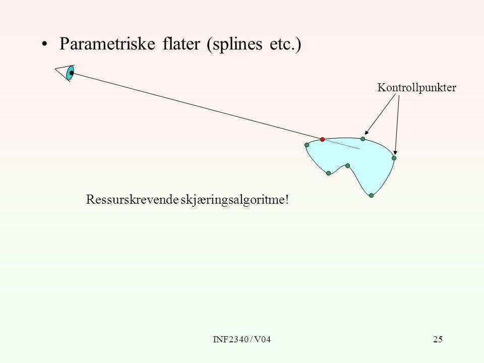 INF2340 / V0425 Parametriske flater (splines etc.) Kontrollpunkter Ressurskrevende skjæringsalgoritme!