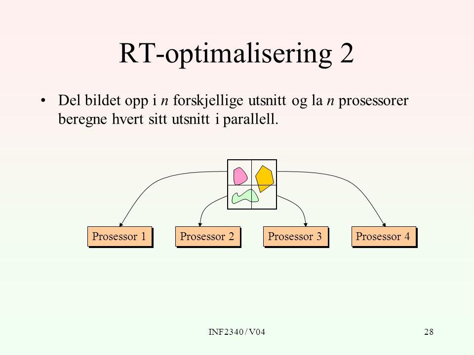 INF2340 / V0428 RT-optimalisering 2 Del bildet opp i n forskjellige utsnitt og la n prosessorer beregne hvert sitt utsnitt i parallell.