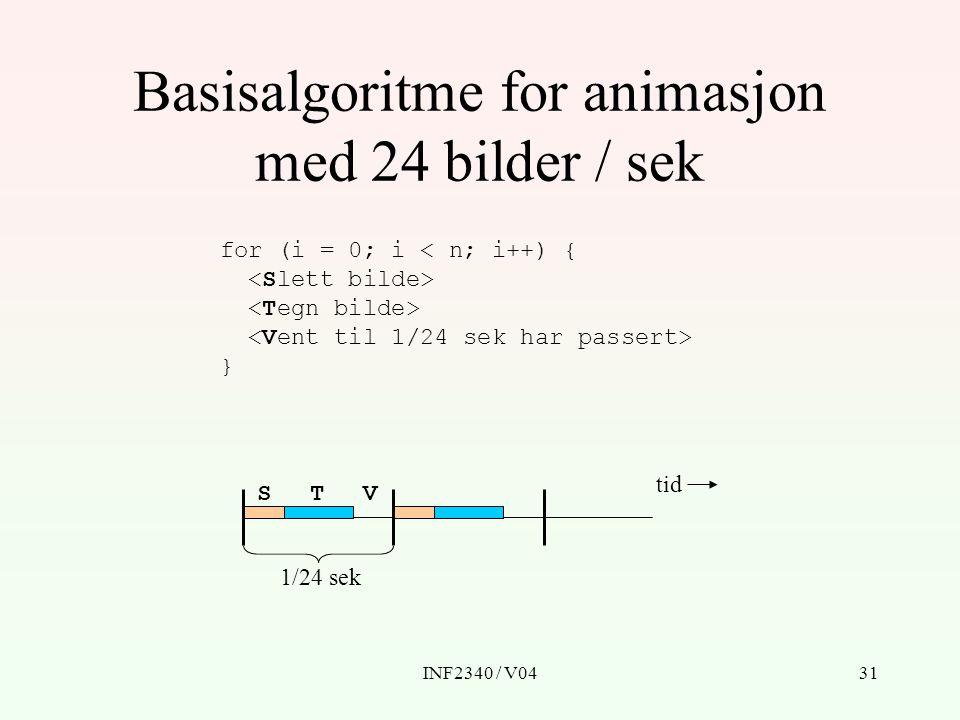 INF2340 / V0431 Basisalgoritme for animasjon med 24 bilder / sek for (i = 0; i < n; i++) { } tid STV 1/24 sek