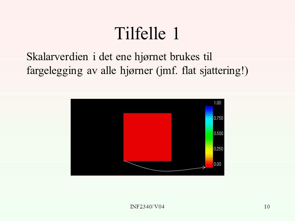 INF2340/ V0410 Tilfelle 1 Skalarverdien i det ene hjørnet brukes til fargelegging av alle hjørner (jmf.
