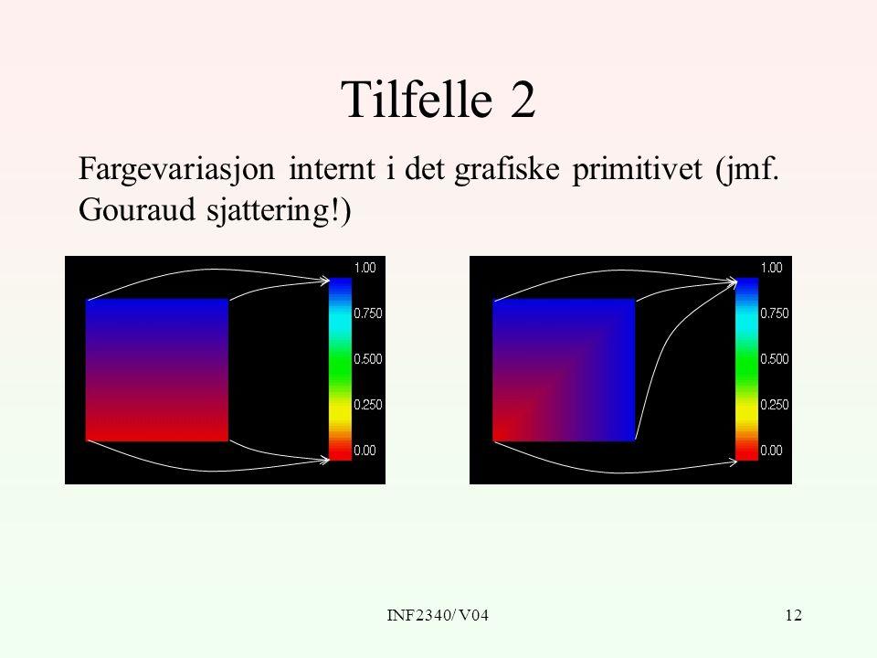 INF2340/ V0412 Tilfelle 2 Fargevariasjon internt i det grafiske primitivet (jmf.