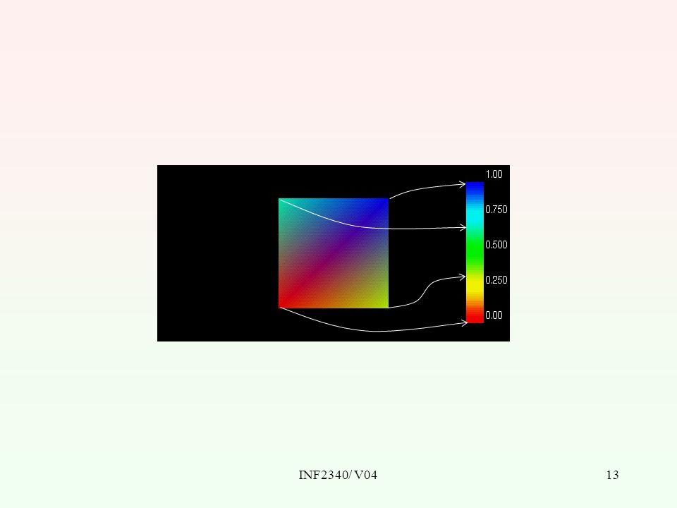 INF2340/ V0413