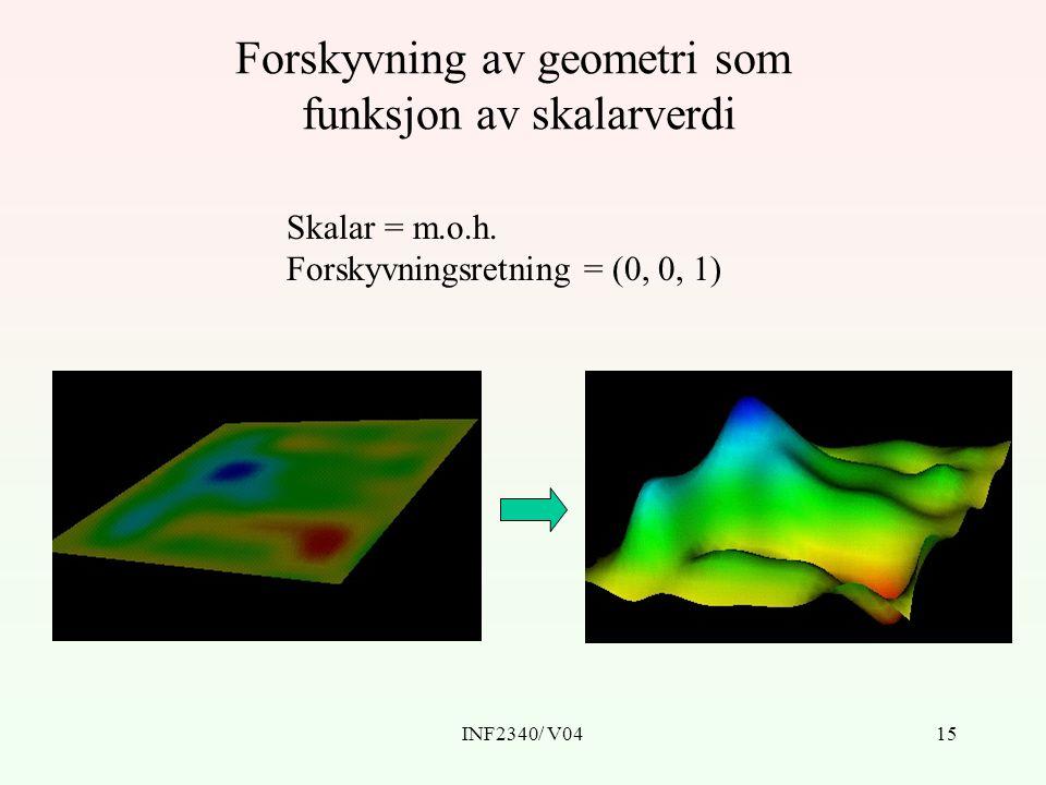 INF2340/ V0415 Forskyvning av geometri som funksjon av skalarverdi Skalar = m.o.h.