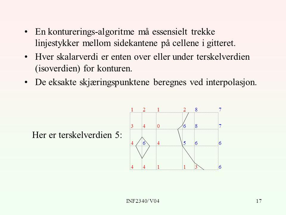 INF2340/ V0417 En konturerings-algoritme må essensielt trekke linjestykker mellom sidekantene på cellene i gitteret.