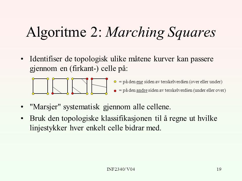 INF2340/ V0419 Algoritme 2: Marching Squares Identifiser de topologisk ulike måtene kurver kan passere gjennom en (firkant-) celle på: = på den ene siden av terskelverdien (over eller under) = på den andre siden av terskelverdien (under eller over) Marsjer systematisk gjennom alle cellene.
