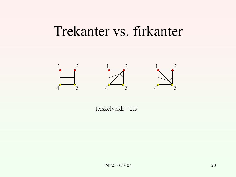 INF2340/ V0420 Trekanter vs. firkanter terskelverdi = 2.5 43 2 1 43 2 1 43 2 1
