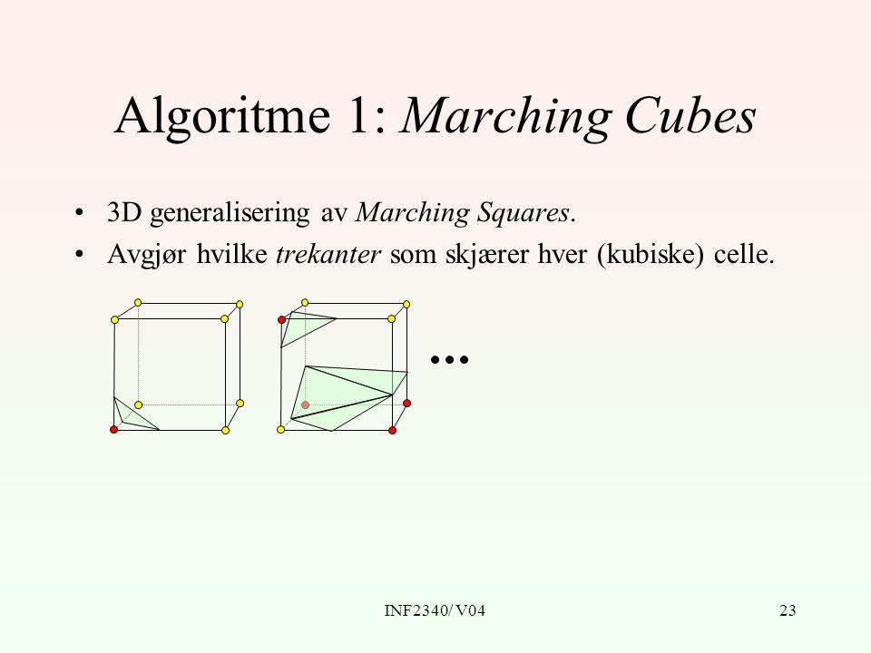 INF2340/ V0423 Algoritme 1: Marching Cubes 3D generalisering av Marching Squares.