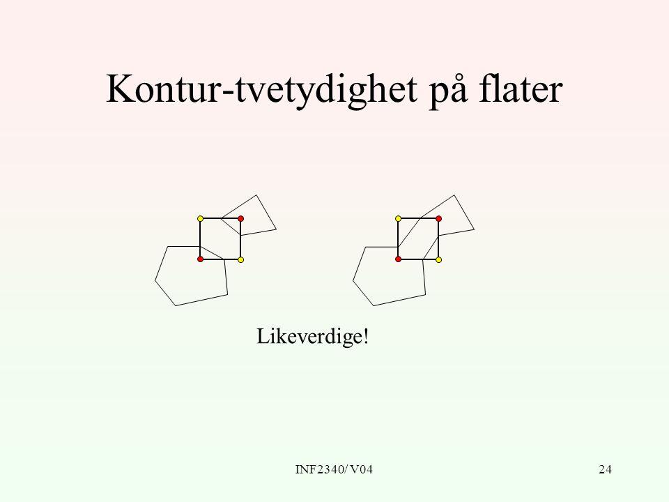 INF2340/ V0424 Kontur-tvetydighet på flater Likeverdige!